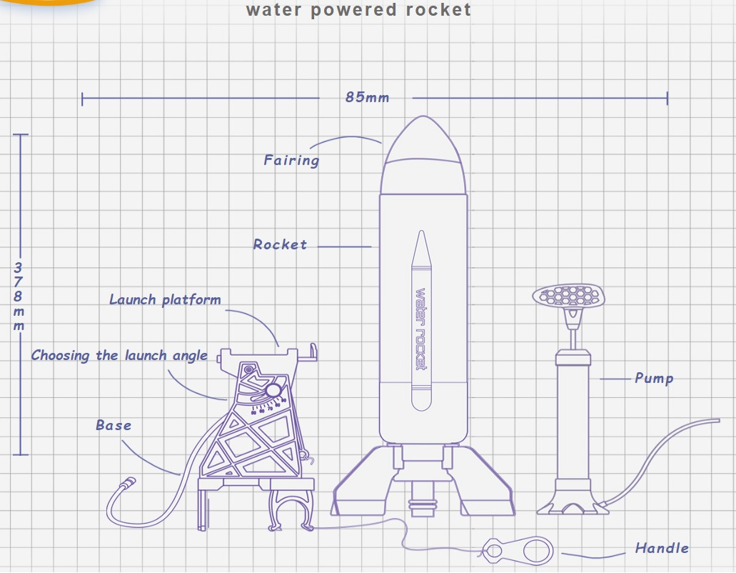 Water Powered Rocket Science Kit