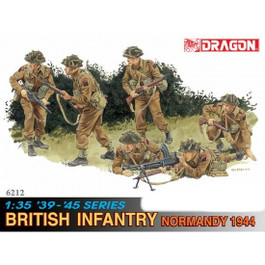 Dragon Models British Infantry