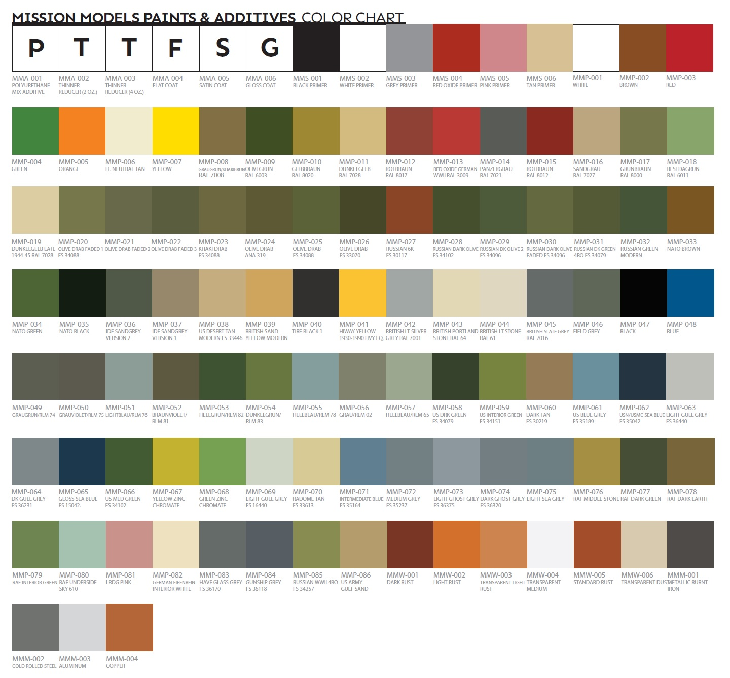 Aircraft Paint Colors Chart Bing Images